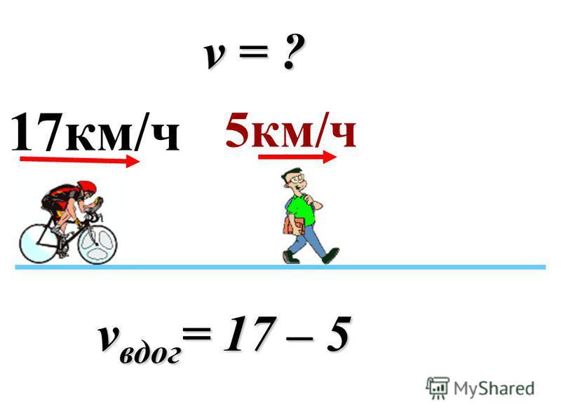 5 км/ч 17 км/ч v вдох = 17 – 5 v = ?