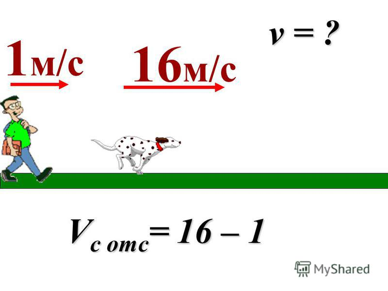 16 м/с 1 м/с V с отс = 16 – 1 v = ?