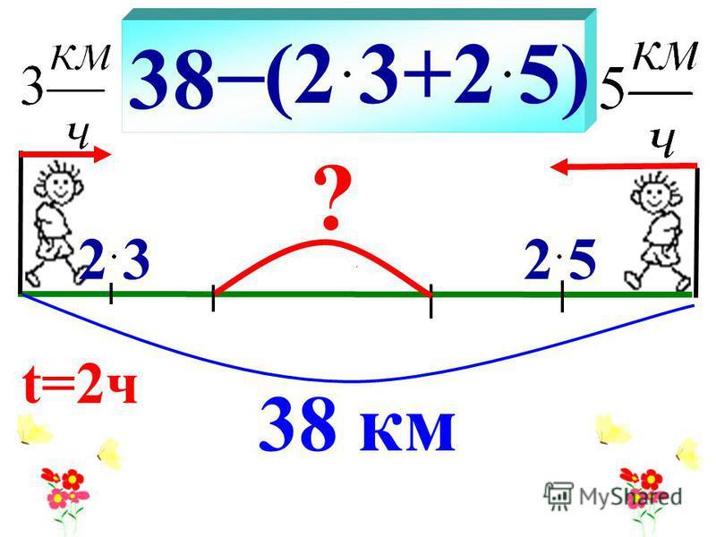 Второй способ? 38 38 км ? t=2 ч 2 5 2 3 (2 3+2 5)