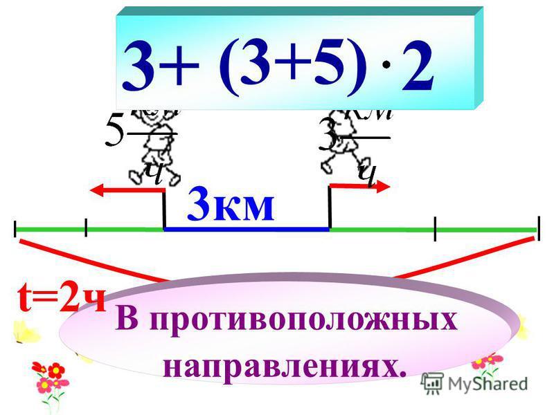 3 км ? 3+ (3+5) 2 В противоположных направлениях. t=2 ч