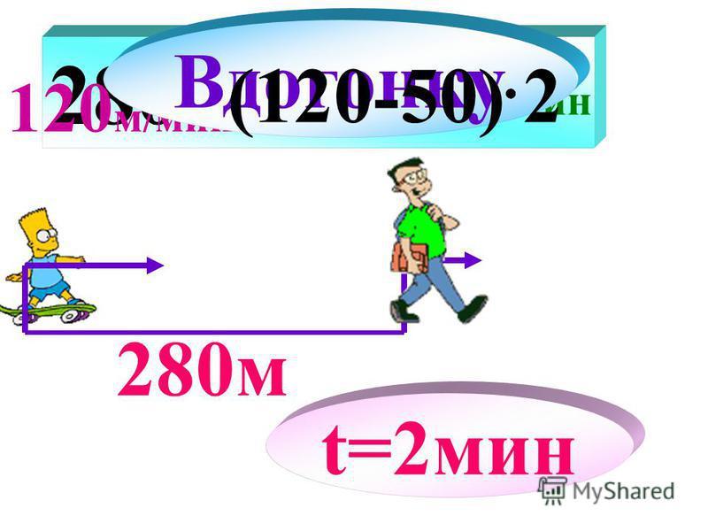 280 280 м t=2 мин 50 м/мин 120 м/мин Вдогонку (120-50)2