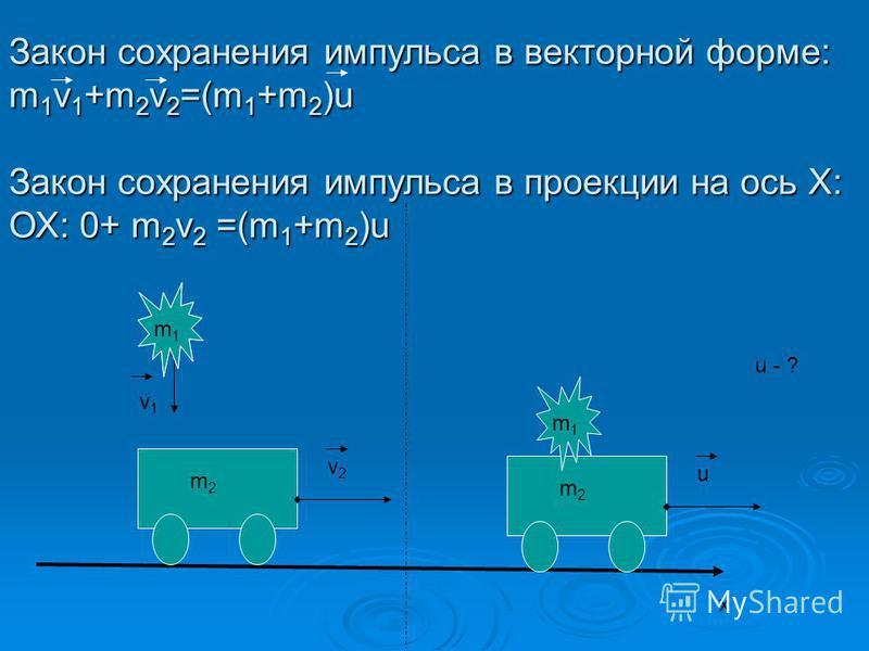 x m2m2 v2v2 v1v1 m1m1 m2m2 u m1m1 Закон сохранения импульса в векторной форме: m 1 v 1 +m 2 v 2 =(m 1 +m 2 )u Закон сохранения импульса в проекции на ось Х: ОХ: 0+ m 2 v 2 =(m 1 +m 2 )u m1m1 u - ?