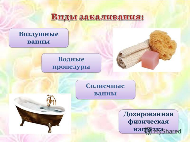 Воздушные ванны Дозированная физическая нагрузка Водные процедуры Солнечные ванны