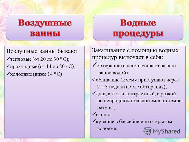 Воздушные ванны бывают: тепловые (от 20 до 30 0 С); прохладные (от 14 до 20 0 С); холодные (ниже 14 0 С) Воздушные ванны бывают: тепловые (от 20 до 30 0 С); прохладные (от 14 до 20 0 С); холодные (ниже 14 0 С) Закаливание с помощью водных процедур вк