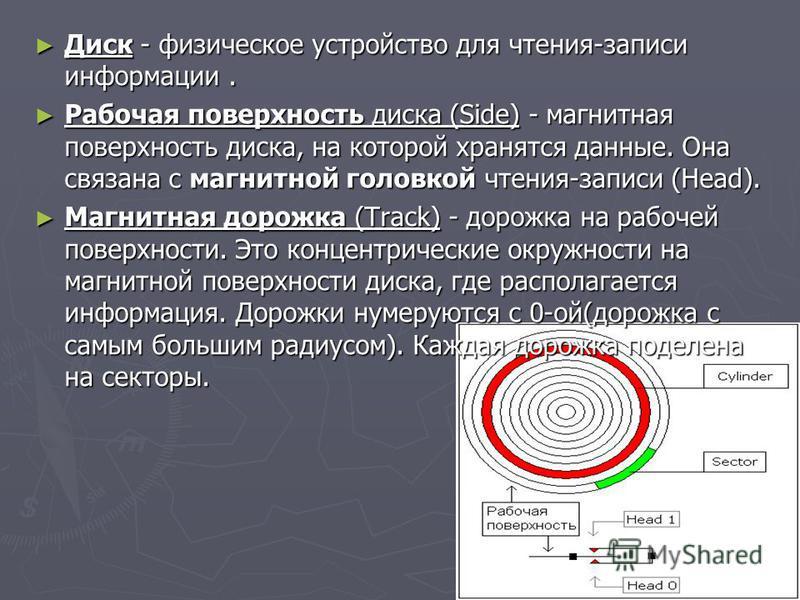 Диск - физическое устройство для чтения-записи информации. Диск - физическое устройство для чтения-записи информации. Рабочая поверхность диска (Side) - магнитная поверхность диска, на которой хранятся данные. Она связана с магнитной головкой чтения-