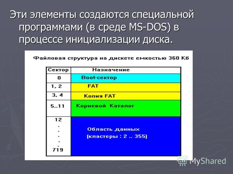 Эти элементы создаются специальной программами (в среде MS-DOS) в процессе инициализации диска.