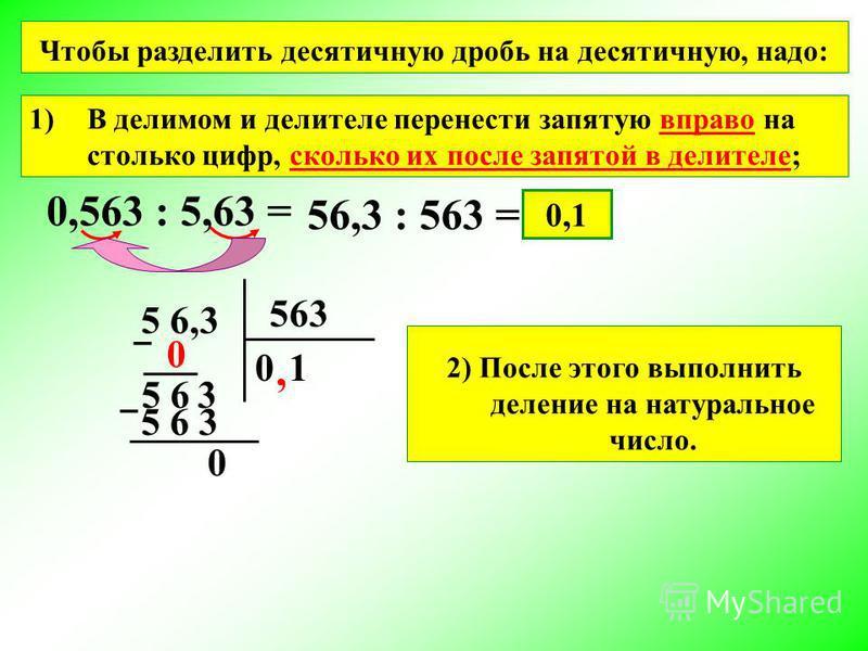 0,563 : 5,63 = 0,1 5 6,3 563 3 0 01, Чтобы разделить десятичную дробь на десятичную, надо: 56,3 : 563 = 0 5 6 1)В делимом и делителе перенести запятую вправо на столько цифр, сколько их после запятой в делителе; 2) После этого выполнить деление на на