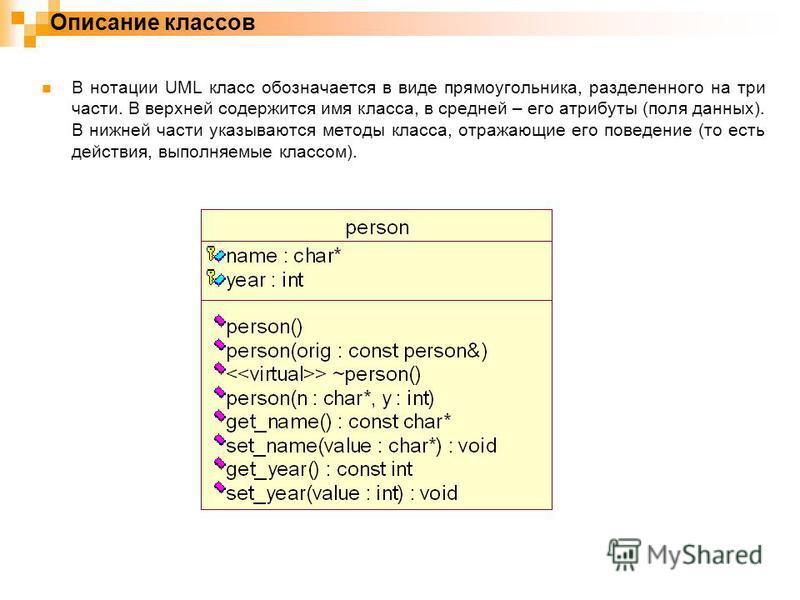 В нотации UML класс обозначается в виде прямоугольника, разделенного на три части. В верхней содержится имя класса, в средней – его атрибуты (поля данных). В нижней части указываются методы класса, отражающие его поведение (то есть действия, выполняе