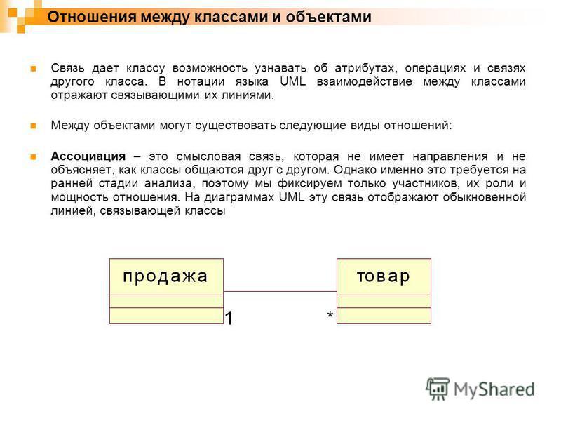 Связь дает классу возможность узнавать об атрибутах, операциях и связях другого класса. В нотации языка UML взаимодействие между классами отражают связывающими их линиями. Между объектами могут существовать следующие виды отношений: Ассоциация – это
