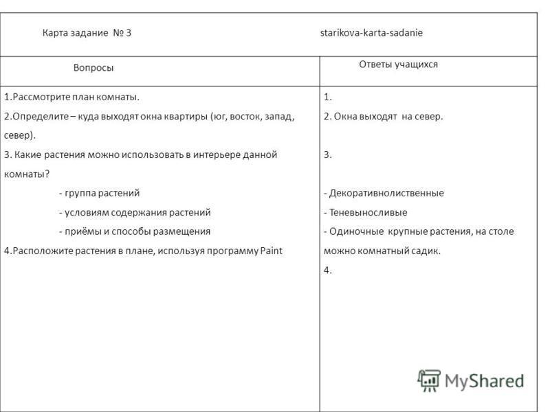 Карта задание 3 starikova-karta-sadanie Вопросы Ответы учащихся 1. Рассмотрите план комнаты. 2. Определите – куда выходят окна квартиры (юг, восток, запад, север). 3. Какие растения можно использовать в интерьере данной комнаты? - группа растений - у
