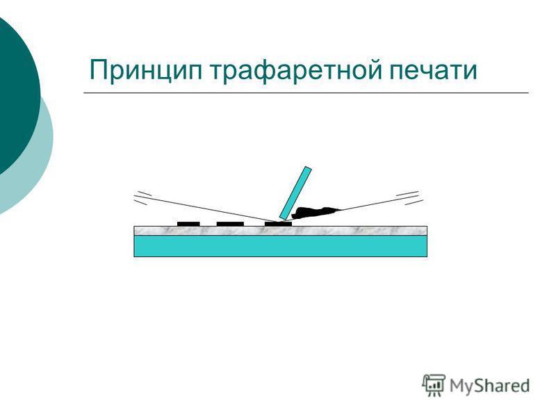 Принцип трафаретной печати