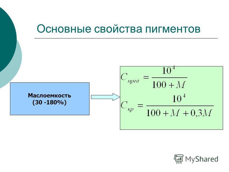 Основные свойства пигментов Маслоемкость (30 -180%)