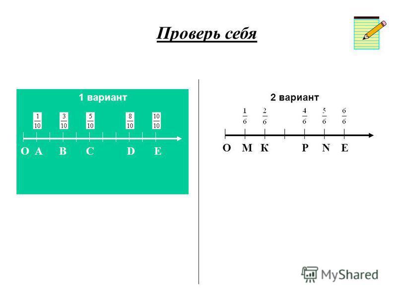 1 вариант Начерти координатный луч, взяв за единичный отрезок 10 клеток и отметь на координатном луче точки А ( ) В( ), С ( ), D ( ). Найди на координатном луче точку с координатой 2 вариант На координатном луче, изображенном на рисунке отметить точк