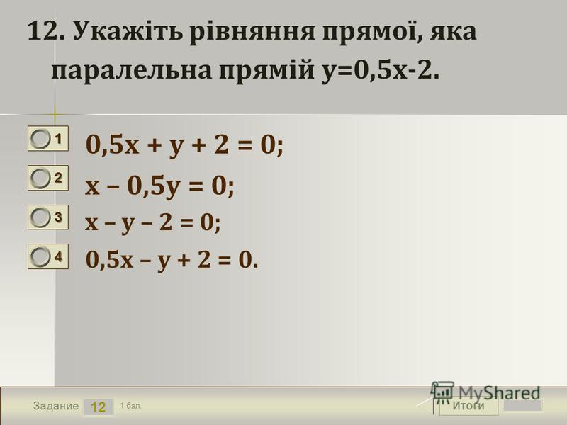 Итоги 12 Задание 1 бал. 1111 2222 3333 4444 12. Укажіть рівняння прямої, яка паралельна прямій y=0,5x-2. 0,5x + y + 2 = 0; x – 0,5y = 0; x – y – 2 = 0; 0,5x – y + 2 = 0.