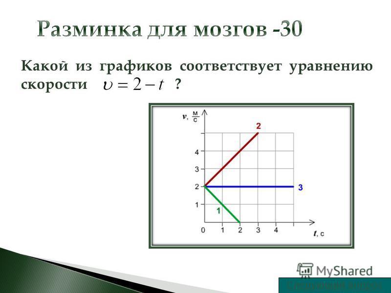 Следующий вопрос Какой из графиков соответствует уравнению скорости ?