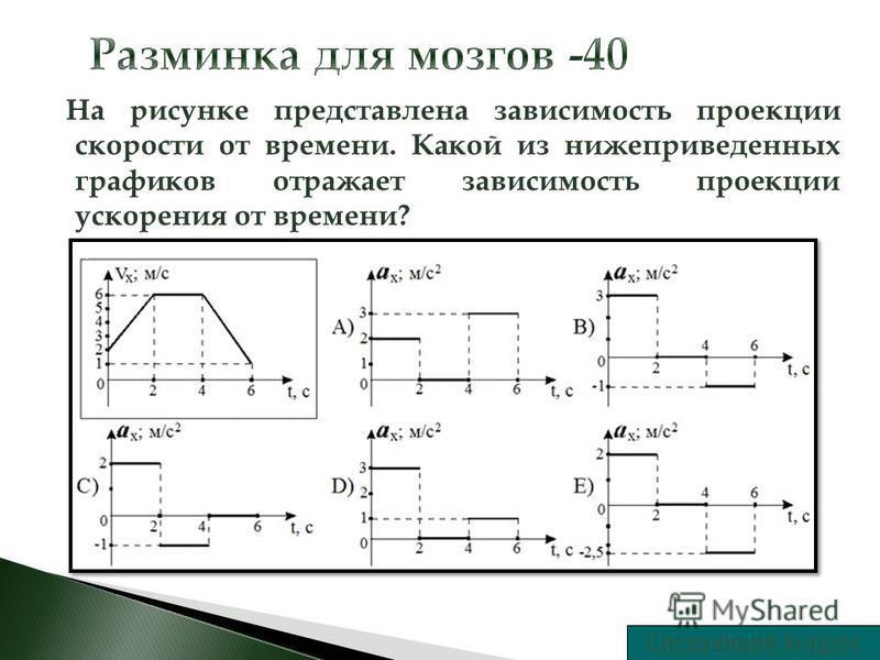 На рисунке представлена зависимость проекции скорости от времени. Какой из нижеприведенных графиков отражает зависимость проекции ускорения от времени? Следующий вопрос
