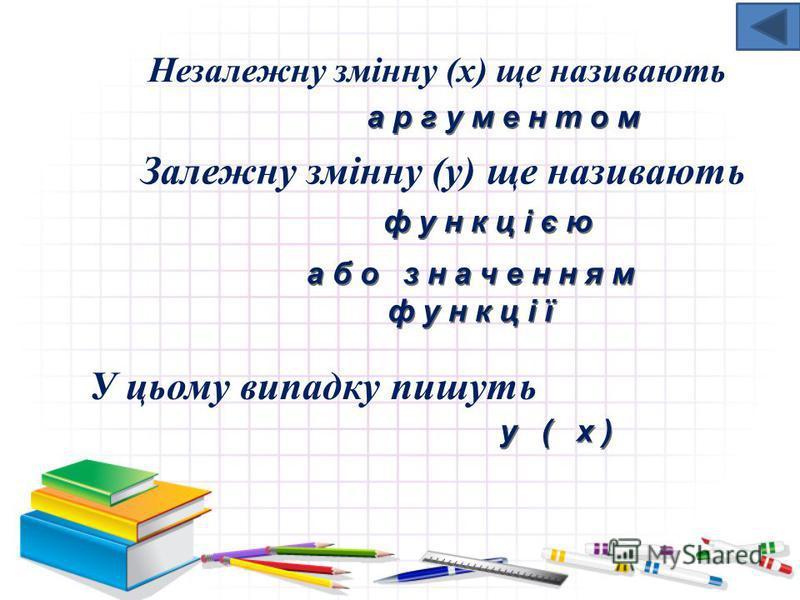 Табличний функція задається за допомогою таблиці. X-12-12- 11101011212 Y- 4- 3016 Аналітичний функція задається за допомогою математичної формули. Графічний функція задається за допомогою графіка. Описовий функція задається словесним описом. Кожному
