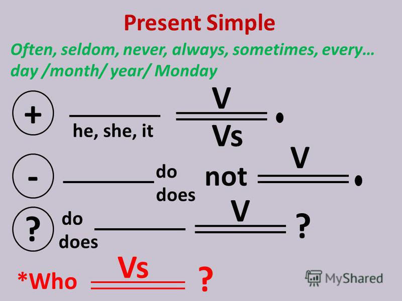 Present Simple Often, seldom, never, always, sometimes, every… day /month/ year/ Monday + he, she, it V Vs - do does V not ? do does ? *Who Vs ? V