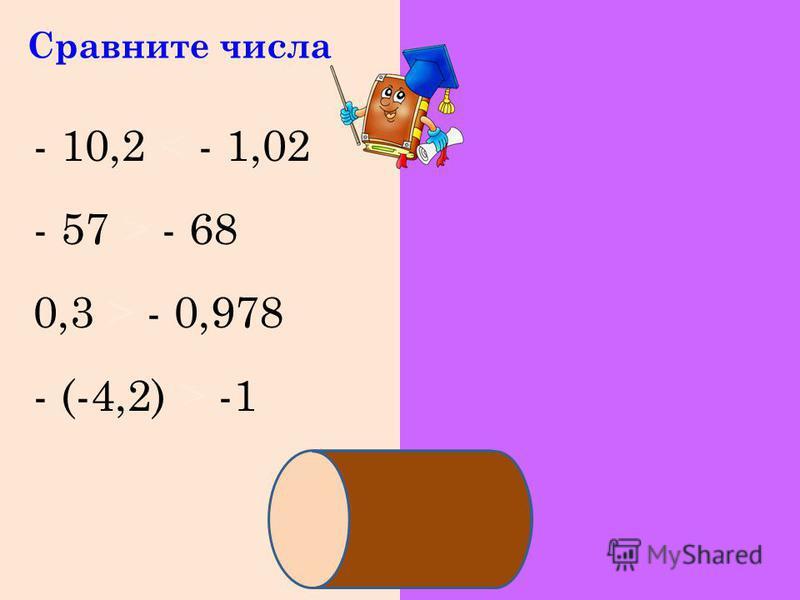 Сравните числа - 10,2 < - 1,02 - 57 > - 68 0,3 > - 0,978 - (-4,2) > -1