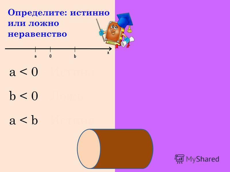 Определите: истинно или ложно неравенство a < b - Истина a < 0 - Истина b < 0 - Ложь