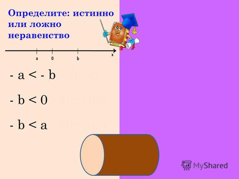 Определите: истинно или ложно неравенство - b < a - Истина - a < - b - Ложь - b < 0 - Истина