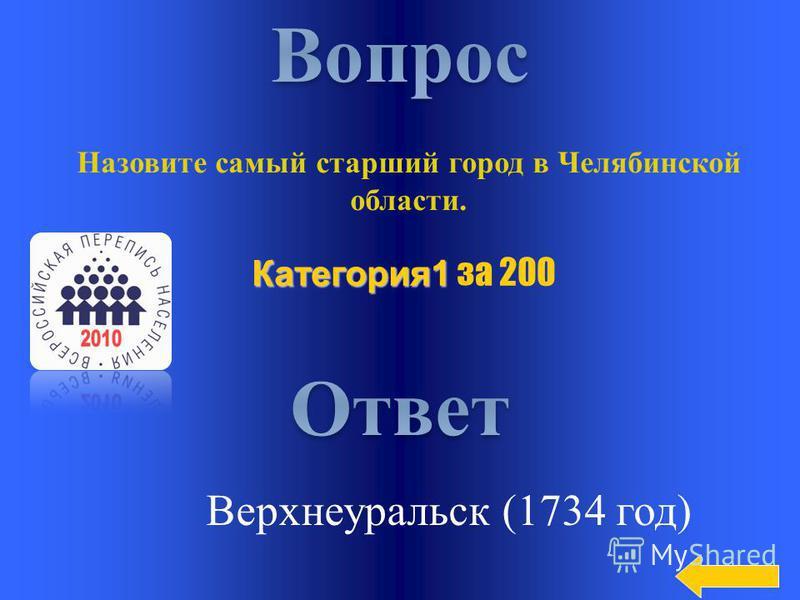 Категория 1 Категория 1 за 100 Назовите численность населения Челябинской области. Около 3,5 млн чел.
