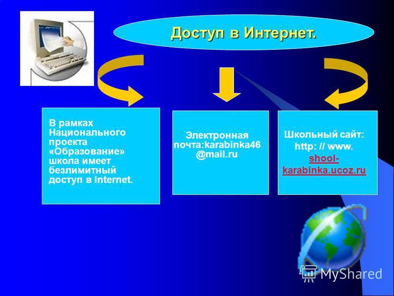 Доступ в Интернет. В рамках Национального проекта «Образование» школа имеет безлимитный доступ в Internet. Электронная почта:karabinka46 @mail.ru Школьный сайт: http: // www. shool- karabinka.ucoz.ru shool- karabinka.ucoz.ru