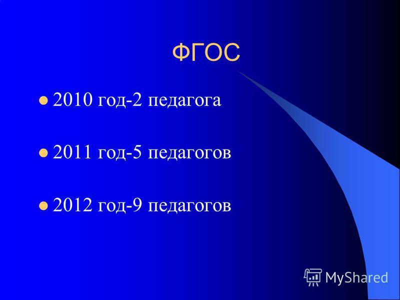 ФГОС 2010 год-2 педагога 2011 год-5 педагогов 2012 год-9 педагогов