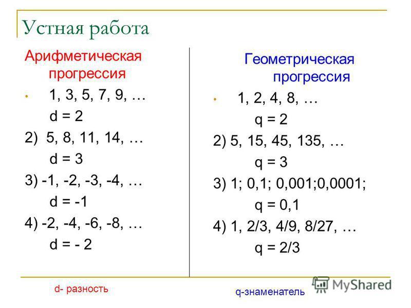 Презентация на тему Арифметическая и геометрическая прогрессии  2 Устная работа Арифметическая