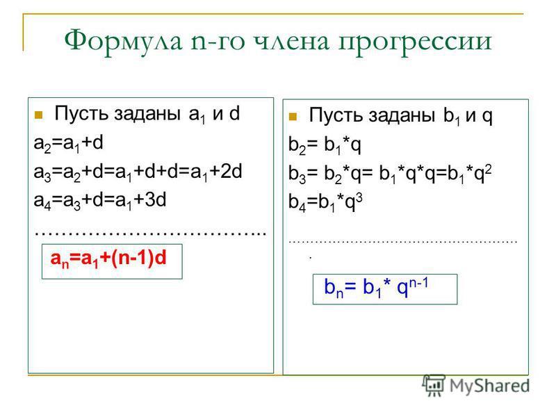 Формула n-го члена прогрессии Пусть заданы а 1 и d а 2 =а 1 +d a 3 =a 2 +d=a 1 +d+d=а 1 +2d a 4 =a 3 +d=а 1 +3d …………………………….. a n =a 1 +(n-1)d Пусть заданы b 1 и q b 2 = b 1 *q b 3 = b 2 *q= b 1 *q*q=b 1 *q 2 b 4 =b 1 *q 3 …………………………………………….. b n = b