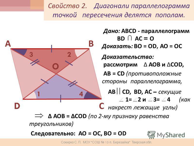 Свойство 2. Диагонали параллелограмма точкой пересечения делятся пополам. ВА С D 1 23 4 Дано : АВСD - параллелограмм ВD AC = O Доказать : ВО = ОD, АО = ОС Доказательство : рассмотрим АОВ и СОD, АВ СD, ВD, AC – секущие 1= 2 и 3= 4 ( как накрест лежащи