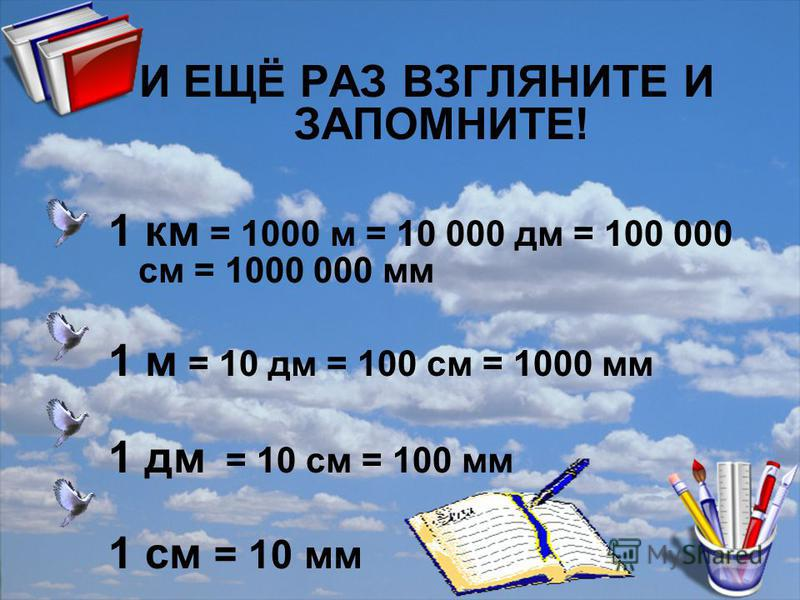 И ЕЩЁ РАЗ ВЗГЛЯНИТЕ И ЗАПОМНИТЕ! 1 км = 1000 м = 10 000 дм = 100 000 см = 1000 000 мм 1 м = 10 дм = 100 см = 1000 мм 1 дм = 10 см = 100 мм 1 см = 10 мм