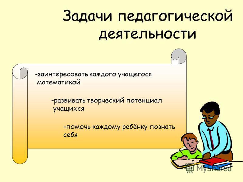 Задачи педагогической деятельности -заинтересовать каждого учащегося математикой -развивать творческий потенциал учащихся -помочь каждому ребёнку познать себя