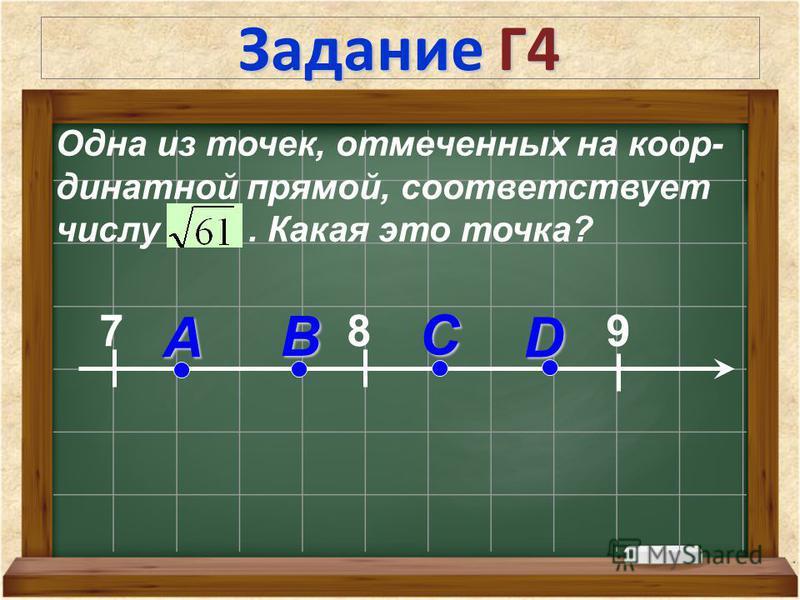 Задание Г4 Одна из точек, отмеченных на координатной прямой, соответствует числу. Какая это точка? 7 8 9А В С D