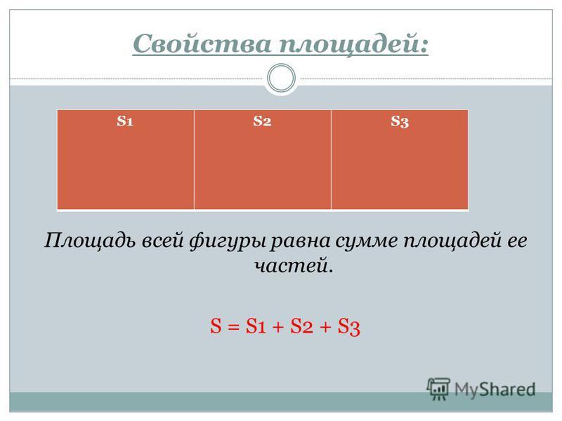 Свойства площадей: Площадь всей фигуры равна сумме площадей ее частей. S = S1 + S2 + S3 S1S2S3