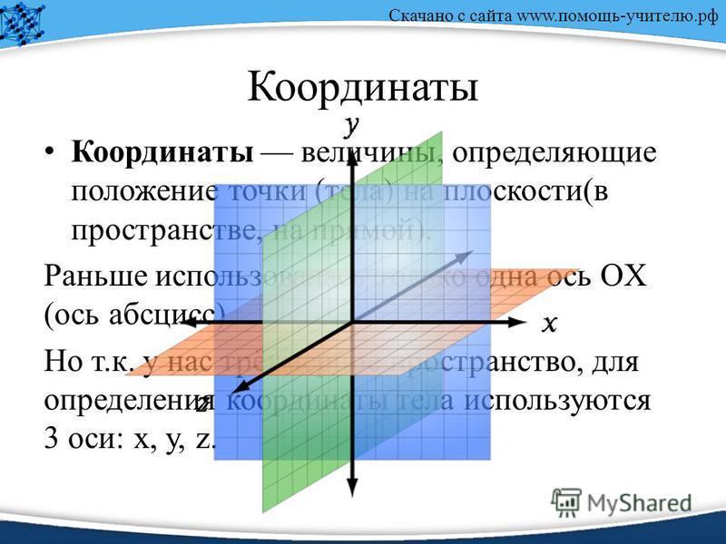 Скачано с сайта www.помощь-учителю.рф Координаты Координаты величины, определяющие положение точки (тела) на плоскости(в пространстве, на прямой). Раньше использовалась только одна ось OX (ось абсцисс). Но т.к. у нас трёхмерное пространство, для опре