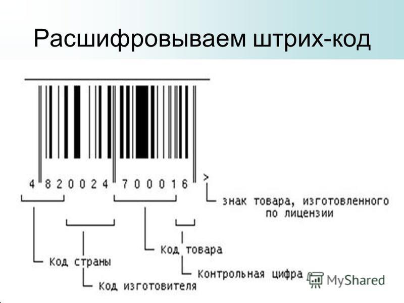 Расшифровываем штрих-код