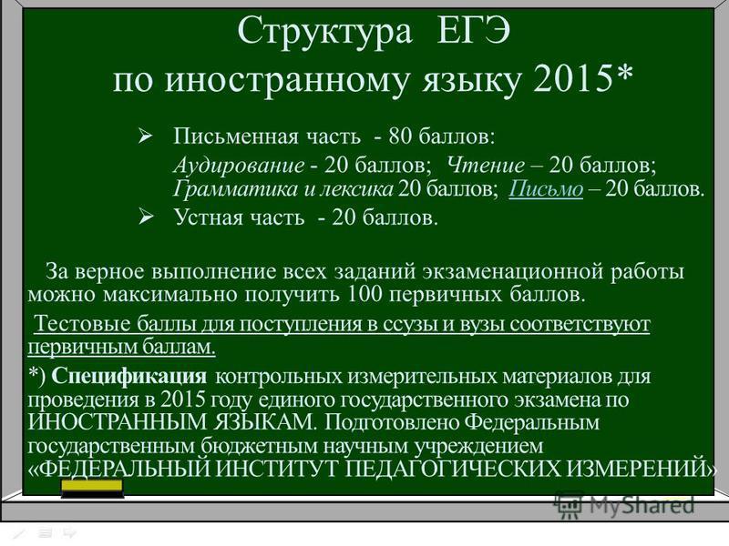 Структура ЕГЭ по иностранному языку 2015* Письменная часть - 80 баллов: Аудирование - 20 баллов; Чтение – 20 баллов; Грамматика и лексика 20 баллов; Письмо – 20 баллов. Устная часть - 20 баллов. За верное выполнение всех заданий экзаменационной работ