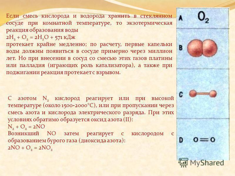 С азотом N 2 кислород реагирует или при высокой температуре (около 1500-2000°C), или при пропускании через смесь азота и кислорода электрического разряда. При этих условиях обратимо образуется оксид азота (II): N 2 + O 2 = 2NO Возникший NO затем реаг