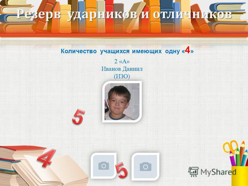Резерв ударников и отличников Количество учащихся имеющих одну « 4 » 2 «А» Иванов Даниил (ИЗО)