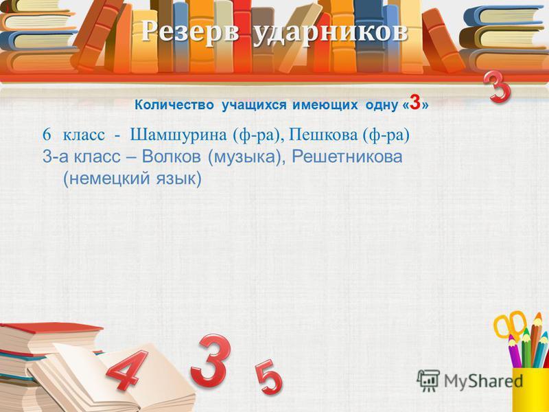 Резерв ударников Количество учащихся имеющих одну « 3 » )) 6 класс - Шамшурина (ф-ра), Пешкова (ф-ра) 3-а класс – Волков (музыка), Решетникова (немецкий язык)
