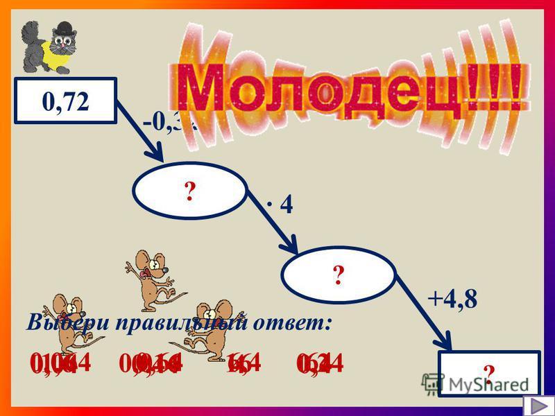 0,64 ? ? ? : 8 +0,14 3 Выбери правильный ответ: 0,80,0880,0080,22 0,94 0,84 0,022 0,66 0,066 6,6 0,63