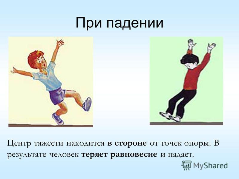 При падении Центр тяжести находится в стороне от точек опоры. В результате человек теряет равновесие и падает.