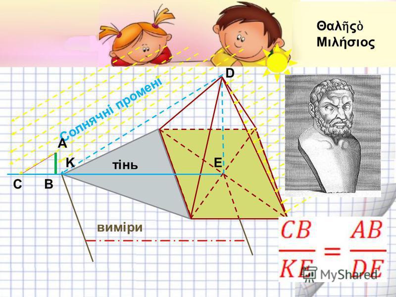 Солнячні промені BC виміри тінь KE D Θαλ ς Μιλήσιος A