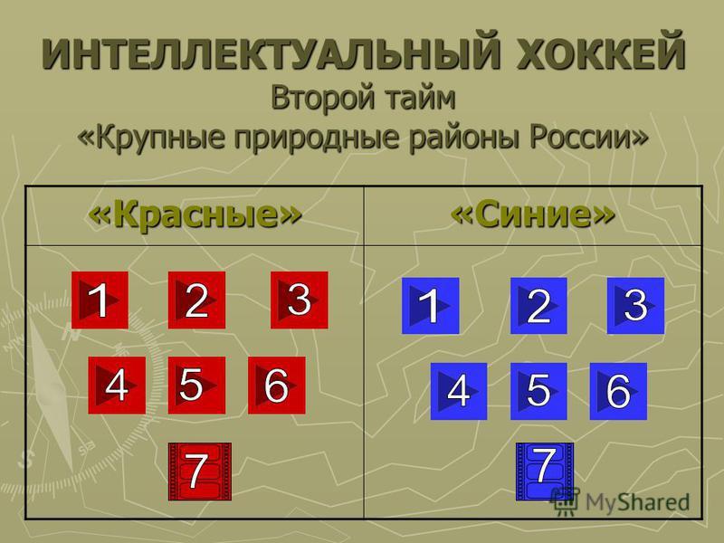 ИНТЕЛЛЕКТУАЛЬНЫЙ ХОККЕЙ Второй тайм «Крупные природные районы России» «Красные»«Синие»