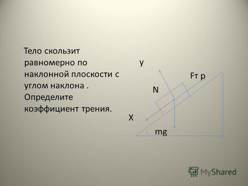 Тело скользит равномерно по наклонной плоскости с углом наклона. Определите коэффициент трения. y Fт р N X mg