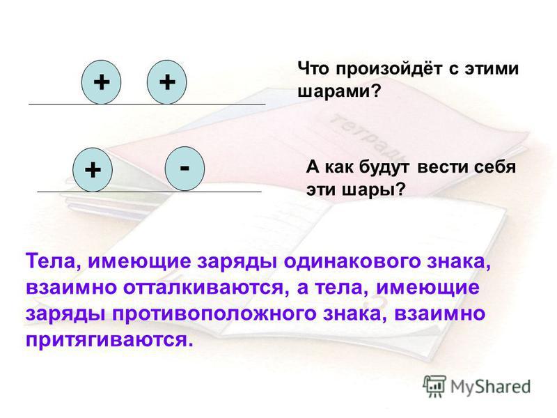 ++ Что произойдёт с этими шарами? - + А как будут вести себя эти шары? Тела, имеющие заряды одинакового знака, взаимно отталкиваются, а тела, имеющие заряды противоположного знака, взаимно притягиваются.