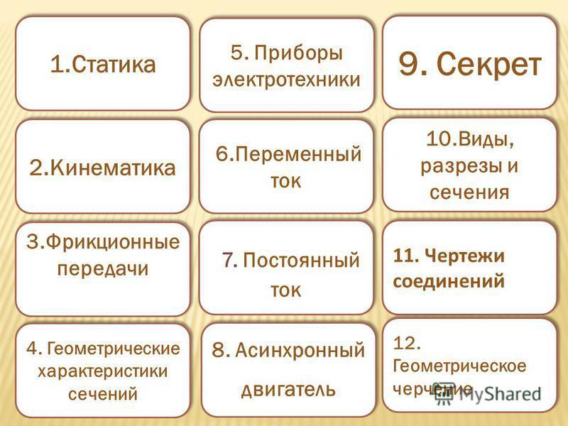 1. Статика 2. Кинематика 3. Фрикционные передачи 4. Геометрические характеристики сечений 5. Приборы электротехники 9. Секрет 6. Переменный ток 10.Виды, разрезы и сечения 8. Асинхронный двигатель 11. Чертежи соединений 7. Постоянный ток 12. Геометрич