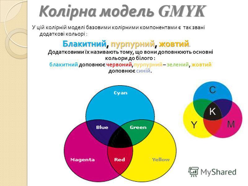 Колірна модель RGB У колірній моделі RGB будь - який колір утворюється з трьох основних компонентів : Червоного, Зеленого, Синього. Ці кольори називаються основними.