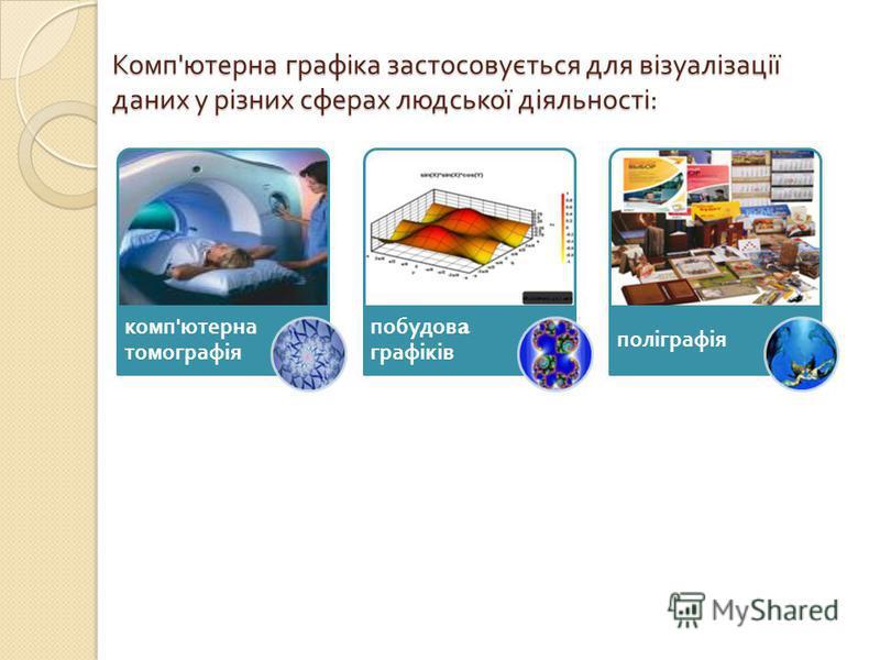 Комп ' ютерна графіка застосовується для візуалізації даних у різних сферах людської діяльності : у медицині - комп ' ютерна томографія ; в науці - наприклад, для наочного зображення складу речовини, побудови графіків ; в дизайні - для реклами, поліг